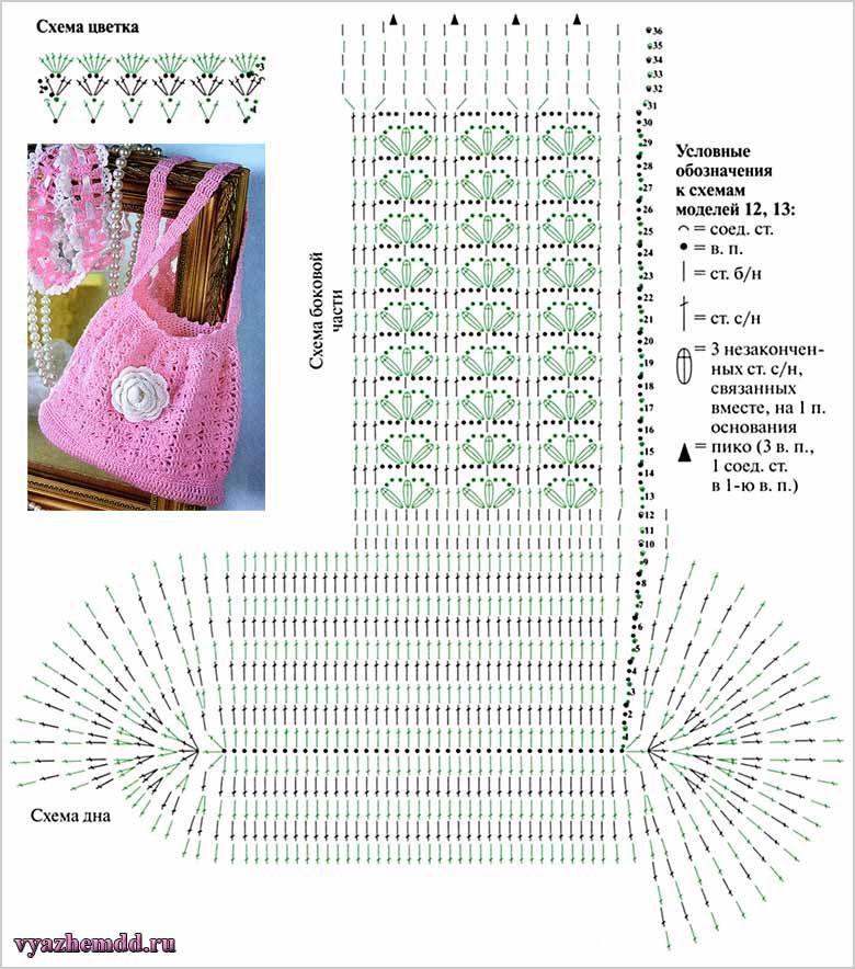 летние вязаные сумки крючком со схемами картинки легче чем