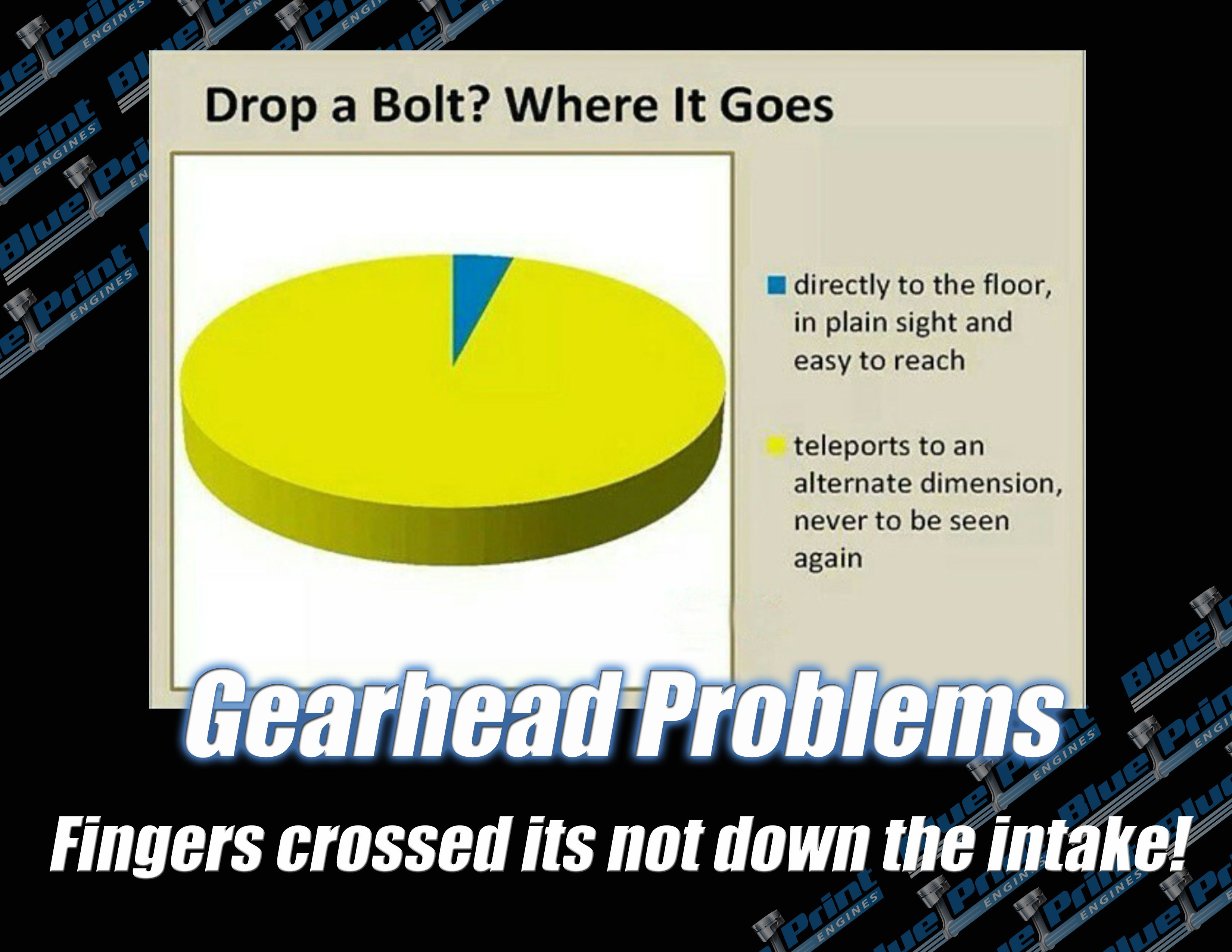 Gearheadproblems blueprintengines epic car memes pinterest blueprint engines crate engine manufacturer malvernweather Choice Image