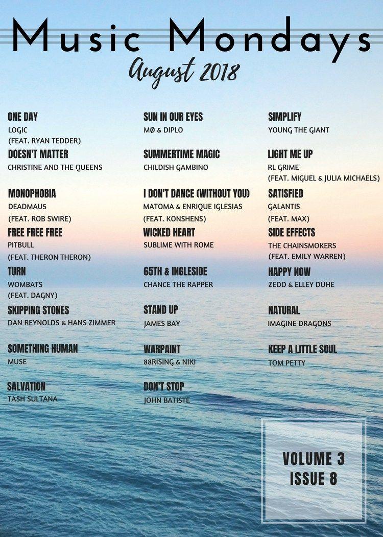 Music Mondays August 2018 Playlist Musings On Momentum Summer Songs Playlist Upbeat Songs Happy Songs Playlist