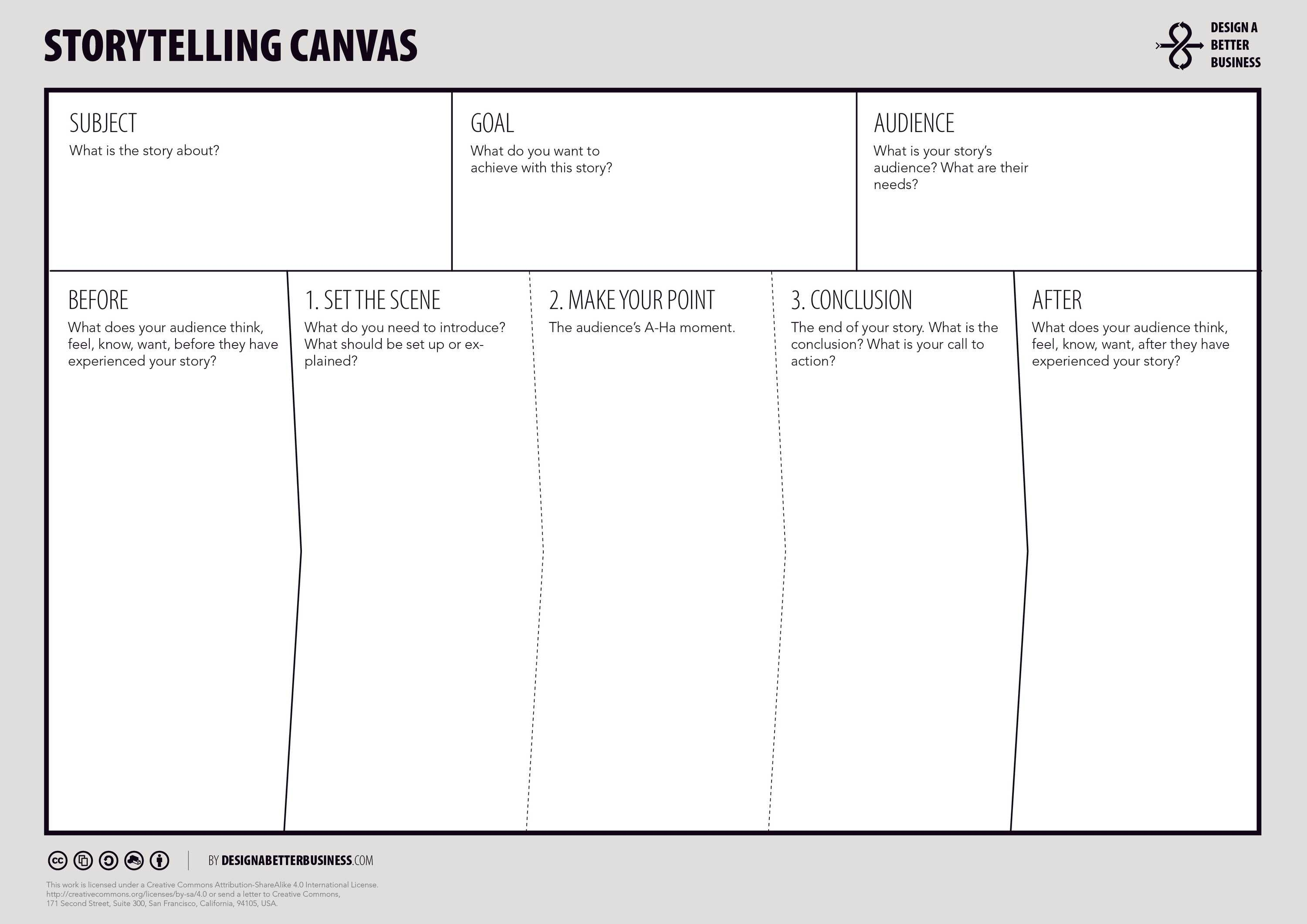 How To Use The Storytelling Canvas Storytelling Canvas Business Model Canvas