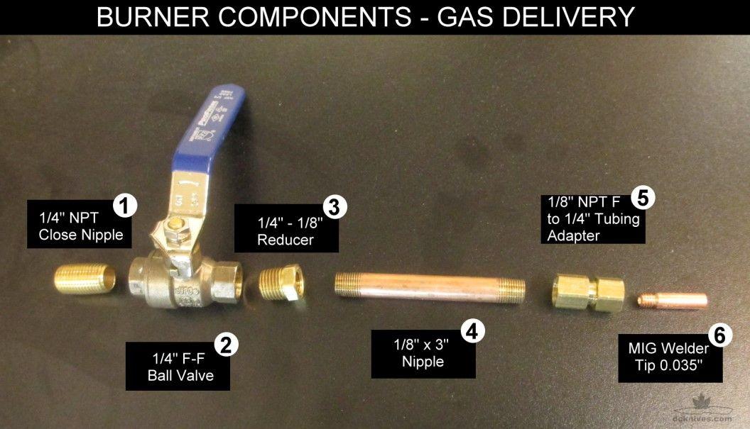 Gas build 2 gas system gas diy