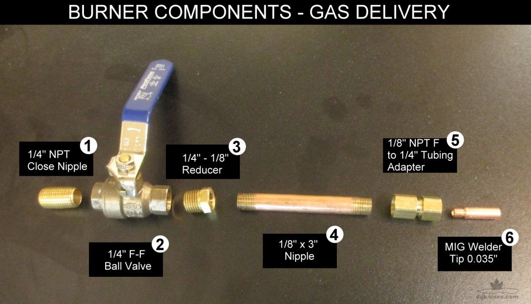 Knife Maker Shows You Step By Step Tutorials On Building A 2x72 Belt Grinder Electric Heat Treating Oven Diy Micarta And Gas Forge Diy Forge Forge Burner