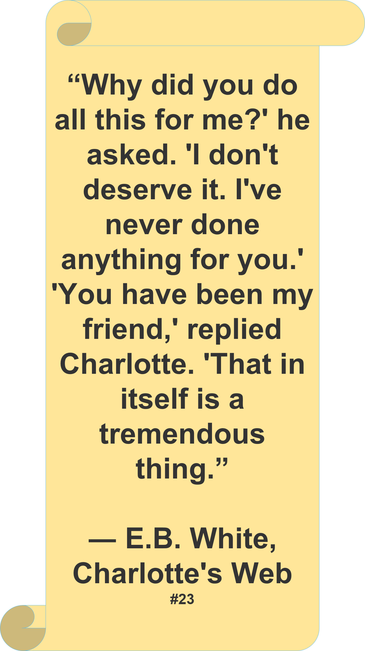 Quotes From Charlotte's Web With Page Numbers