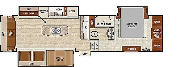 Coachmen Rv Manufacturer Of Travel Trailers Fifth