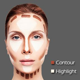 How to Contour and Highlight Your Face with Makeup | Discover more ...