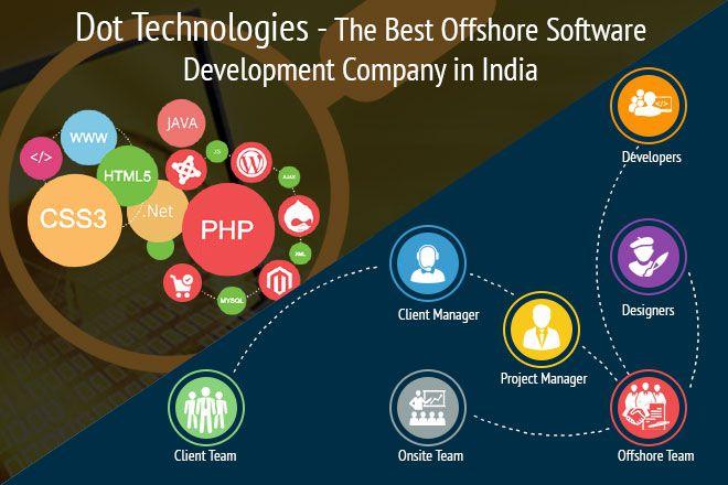Dot Technologies is an offshore software development