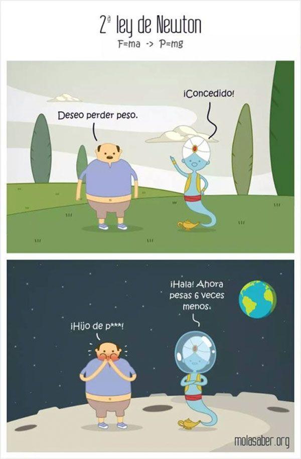 2ª Ley De Newton Teacher Humor Astronomy Facts Science For Kids