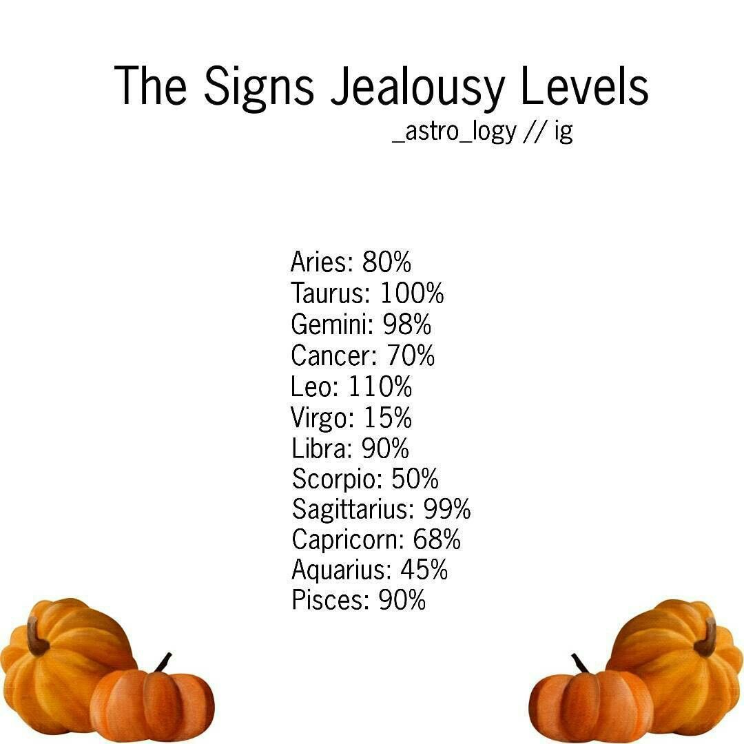 Zodiac jealousy level #chinesenumerologyhoroscopes