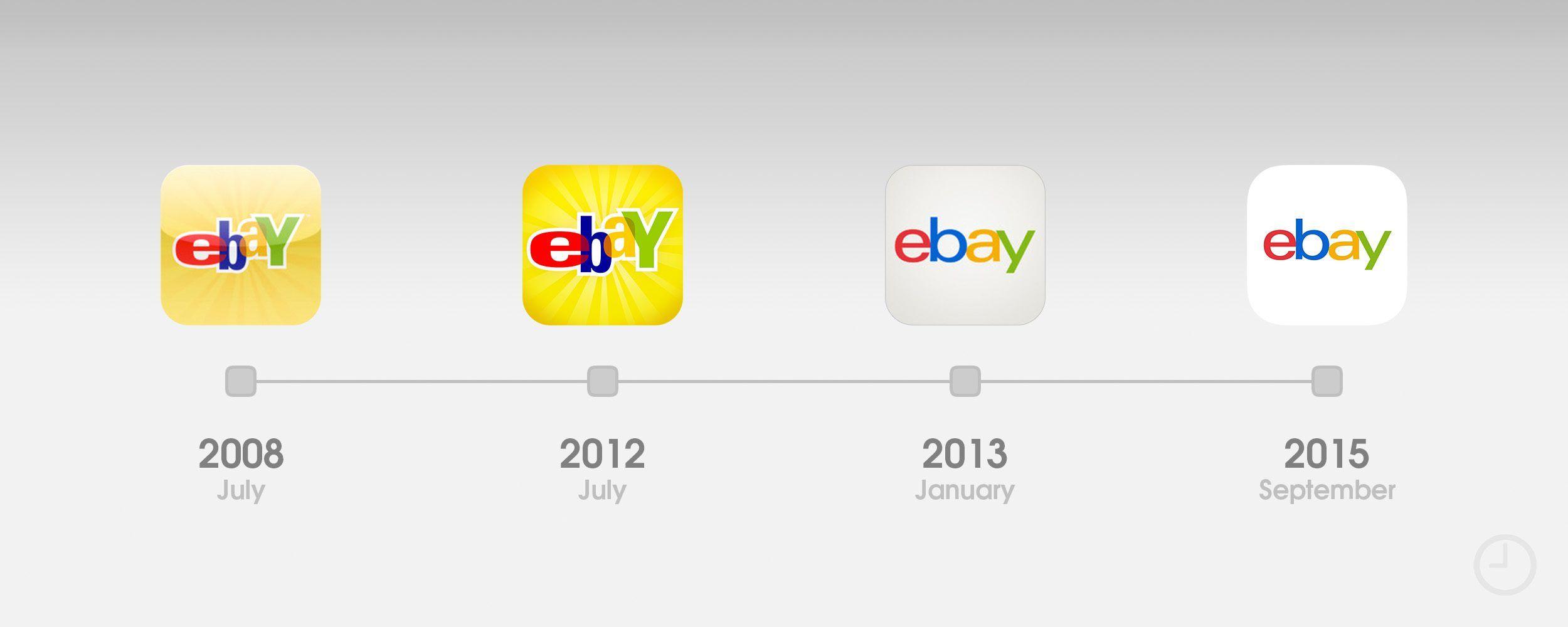 Ebay Icon 10 Years 10 Years Simple Blog 10 Things