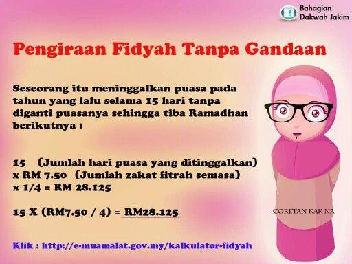 Pengiraan Fidyah Doa