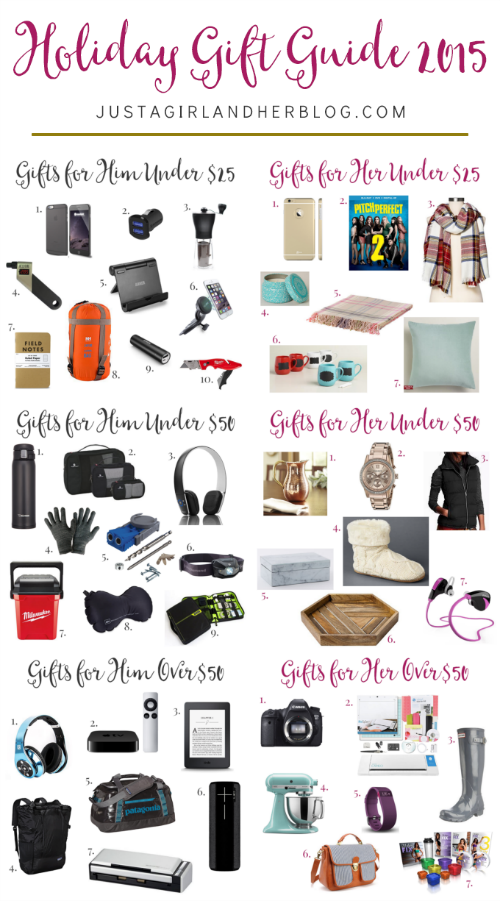 Holiday Gift Guide 2015 And A Giveaway Holiday Gift Guide