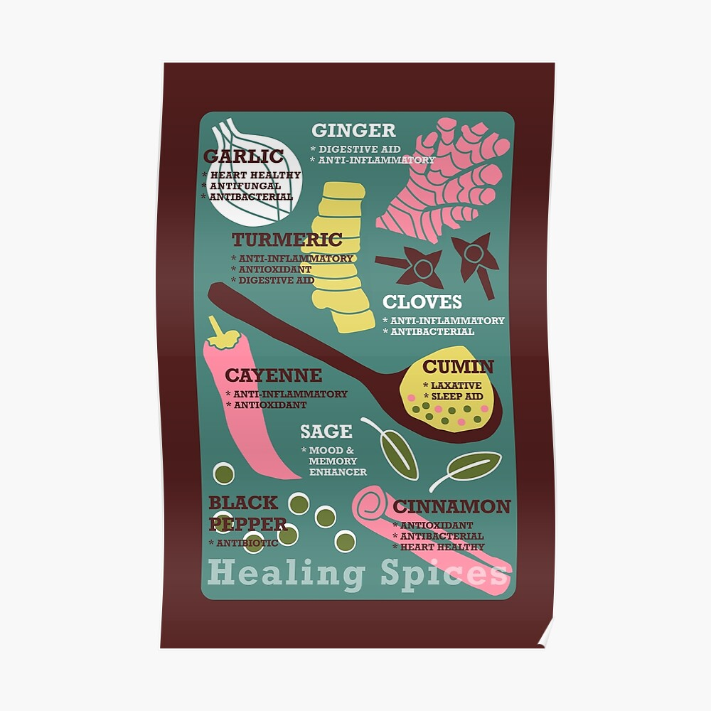 Healing Spice Wisdom Use This Cute Retro Scandinavian Design As A Poster Journal Or Diary To Practice Wellness Every Day Victoriab In 2020 Healing Redbubble Spices