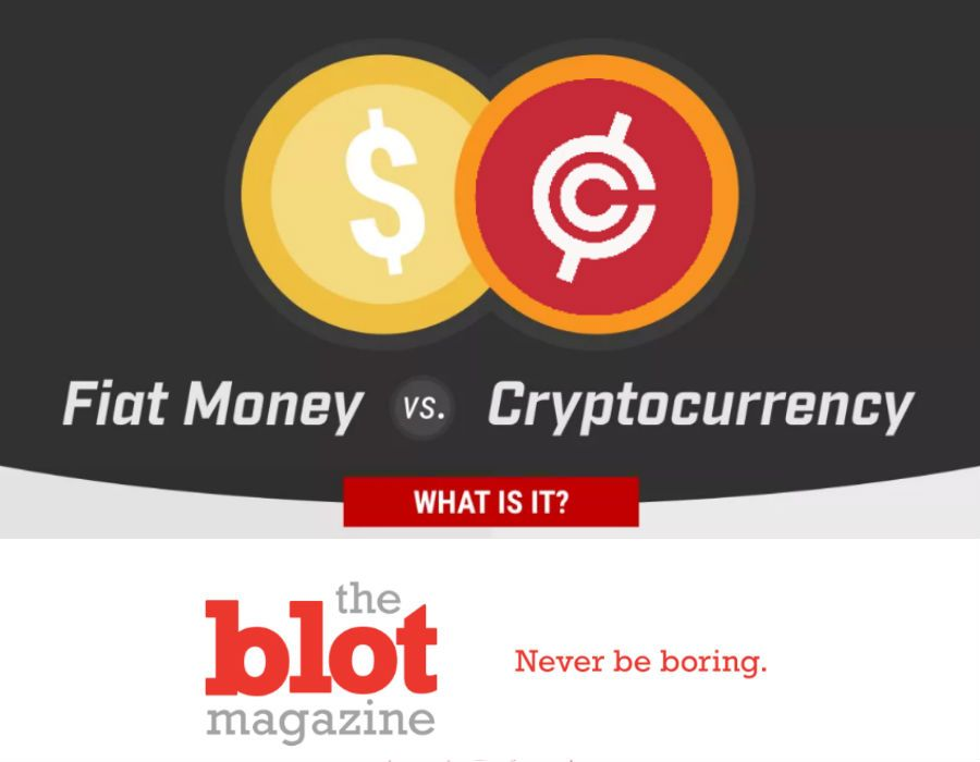 fiat currency to cryptocurrency investment
