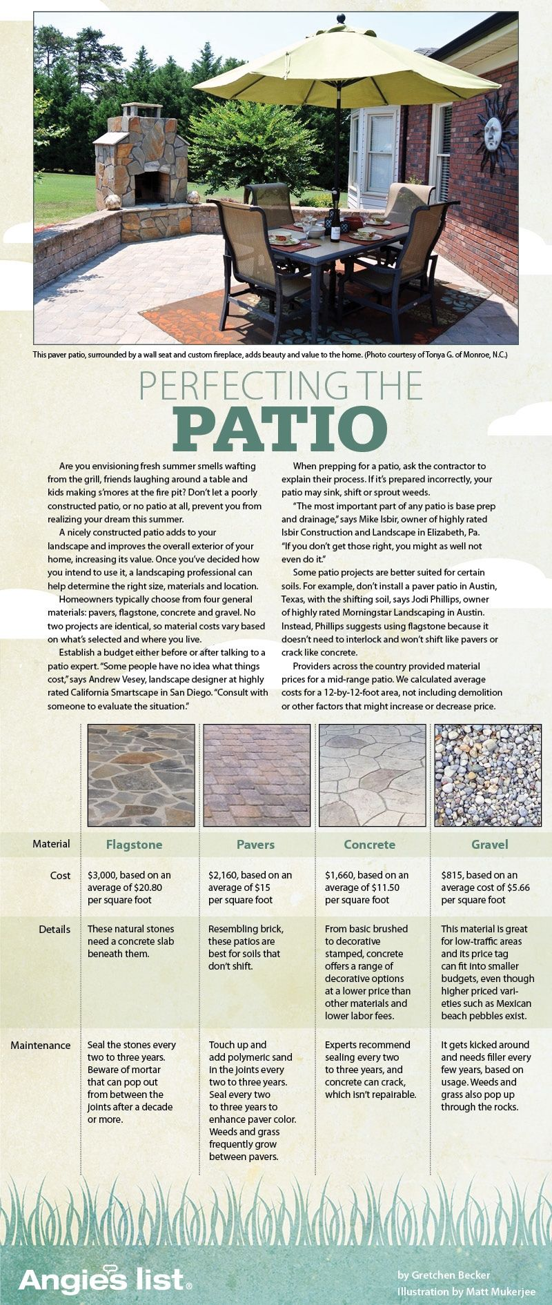 How much does it cost to install a patio patio gravel