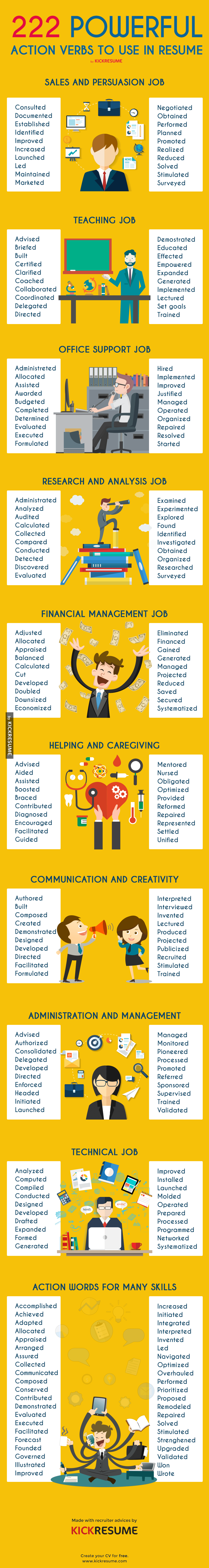 222 Powerful Actions Verbs to Use in Resume | Bullets | Pinterest ...