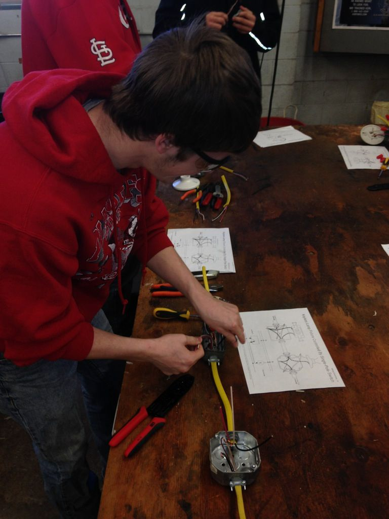 Electrical Wiring Based On A Diagram  Stark Co Ffa