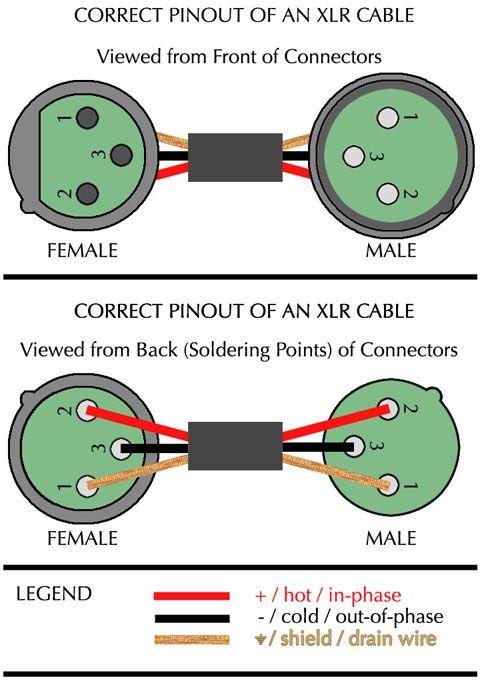 Wiring Diagram For Xlr CableWiring Diagram