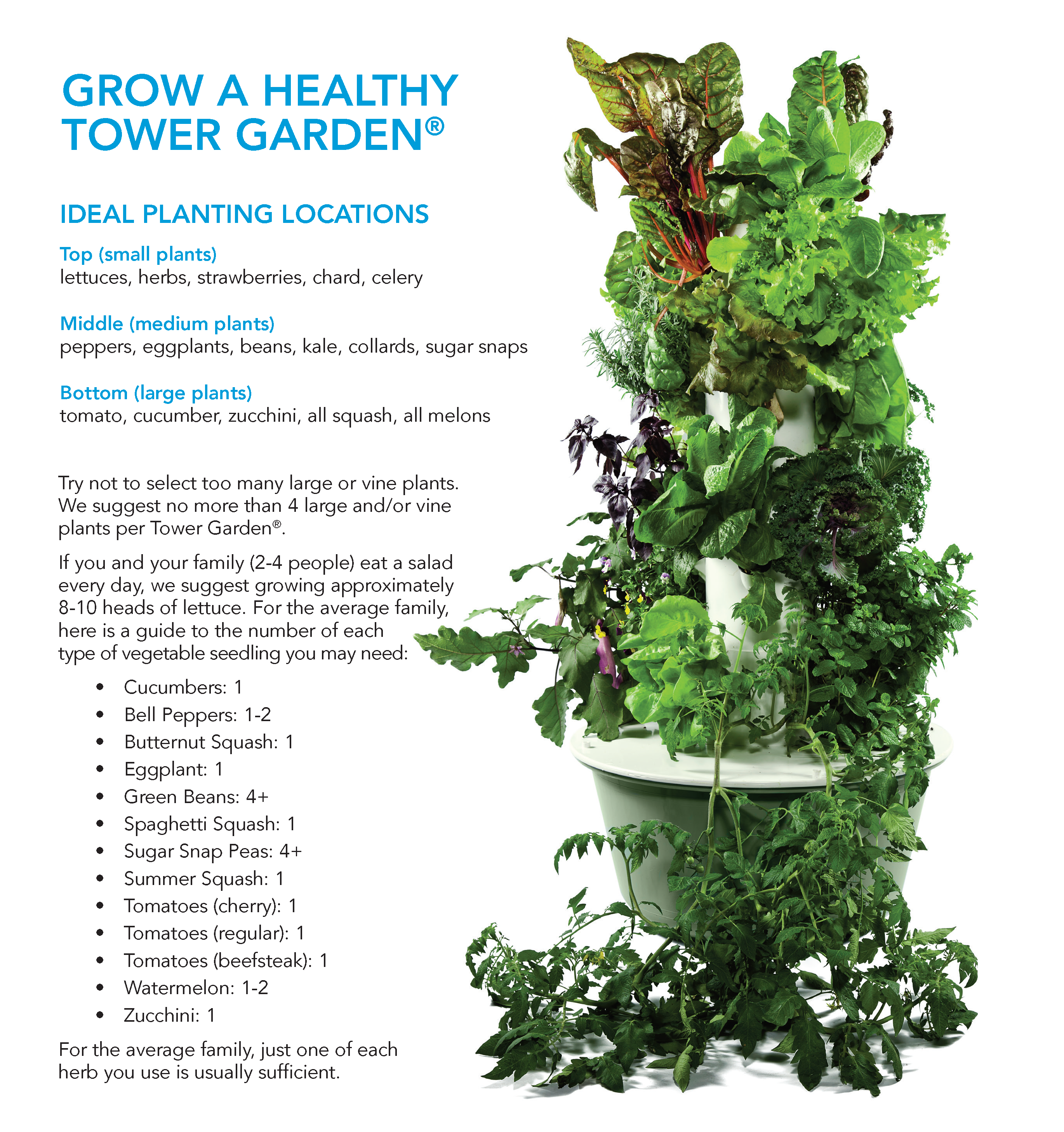 How to Plan Your Perfect Tower Garden good info on what