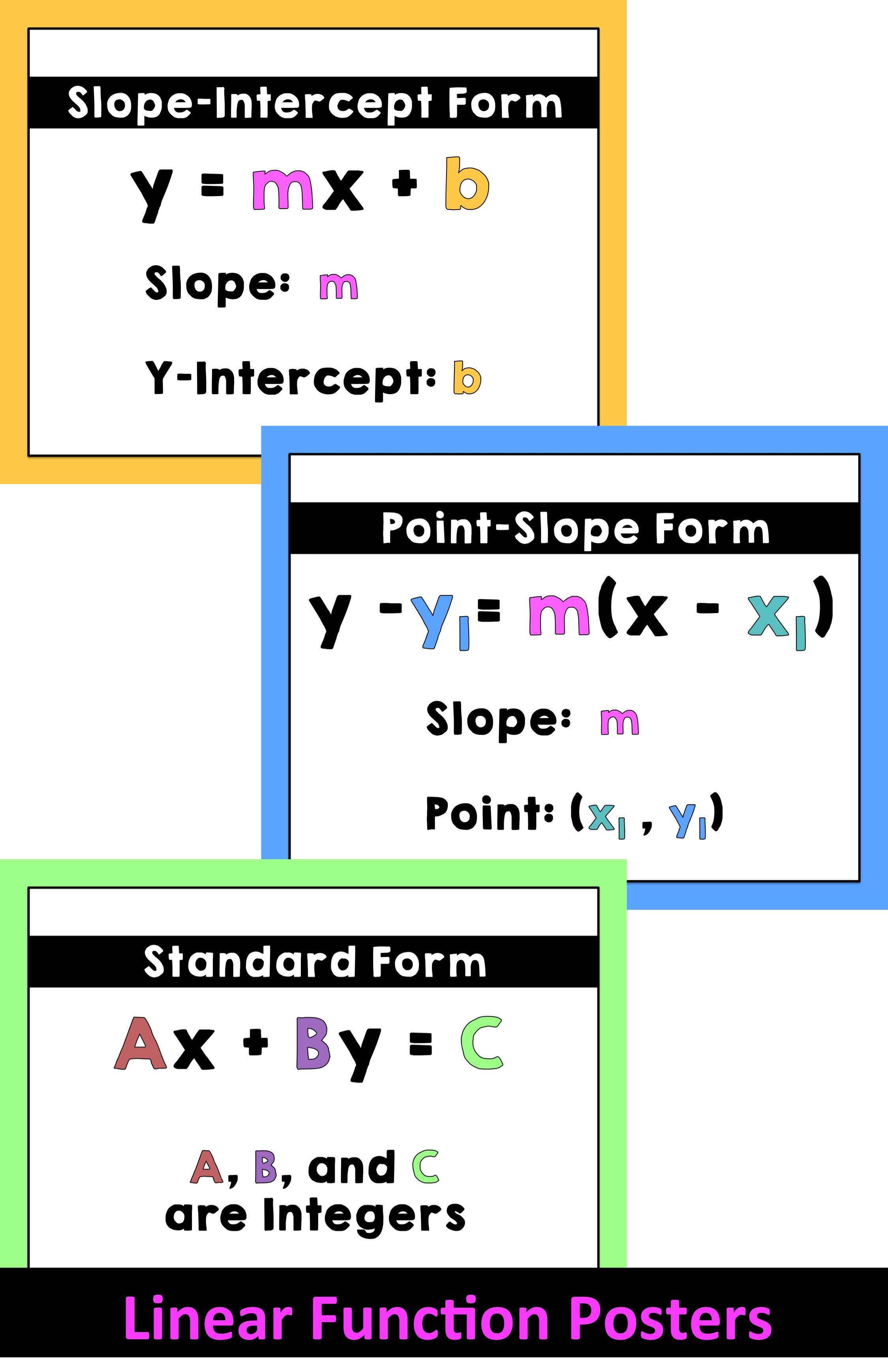 point slope form slope intercept form standard form  Linear Functions: Posters and Reference Sheet | Linear ...