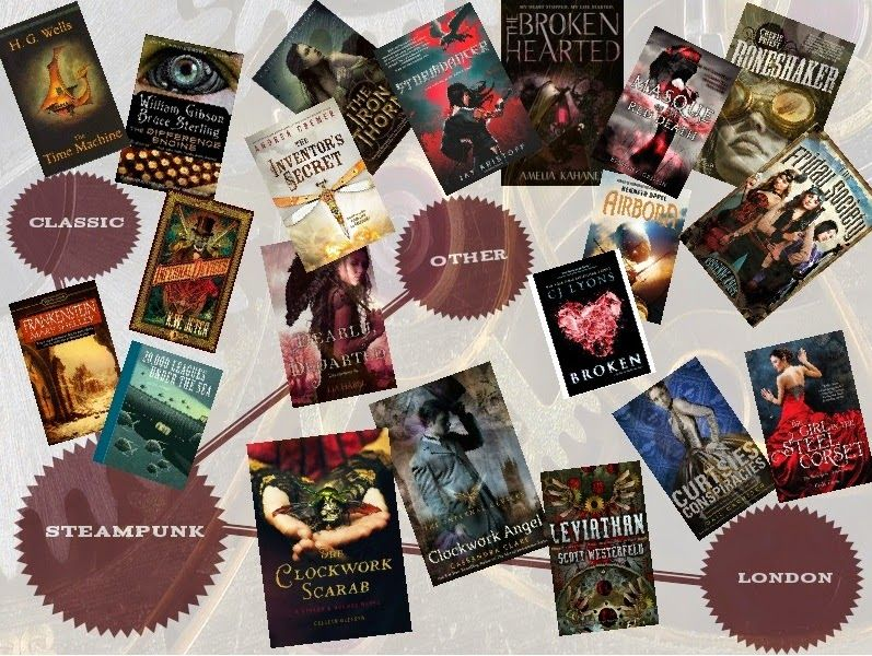 Steampunk Infographic | Library Linsey's Teen Books & Baubles