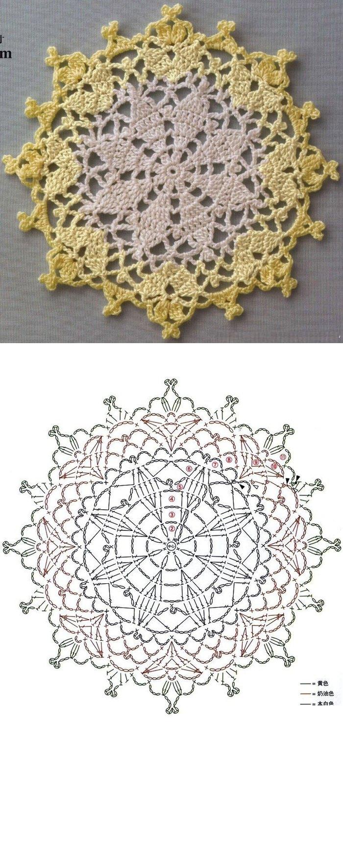 pretty doily | Knit , crochet | Pinterest | Carpeta, Ganchillo y Tejido