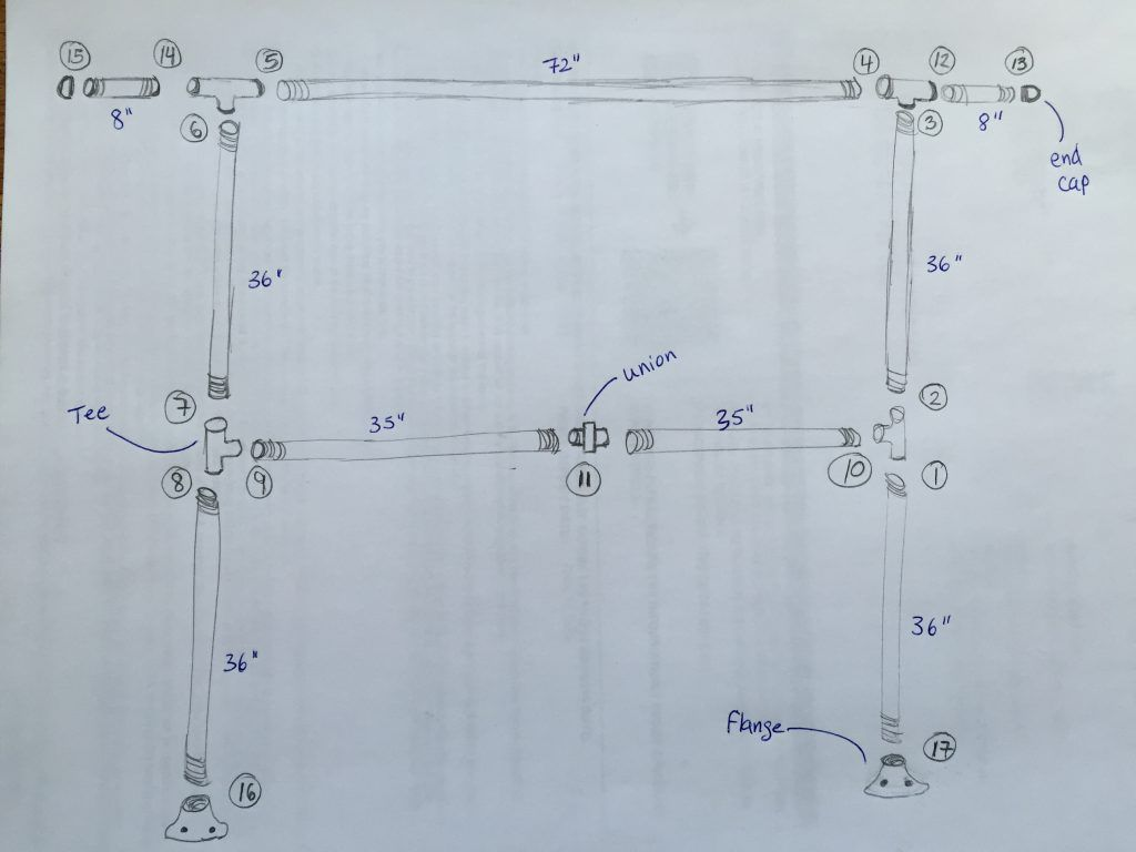 DIY industrial garment rack | How to assemble schematic | Black iron ...