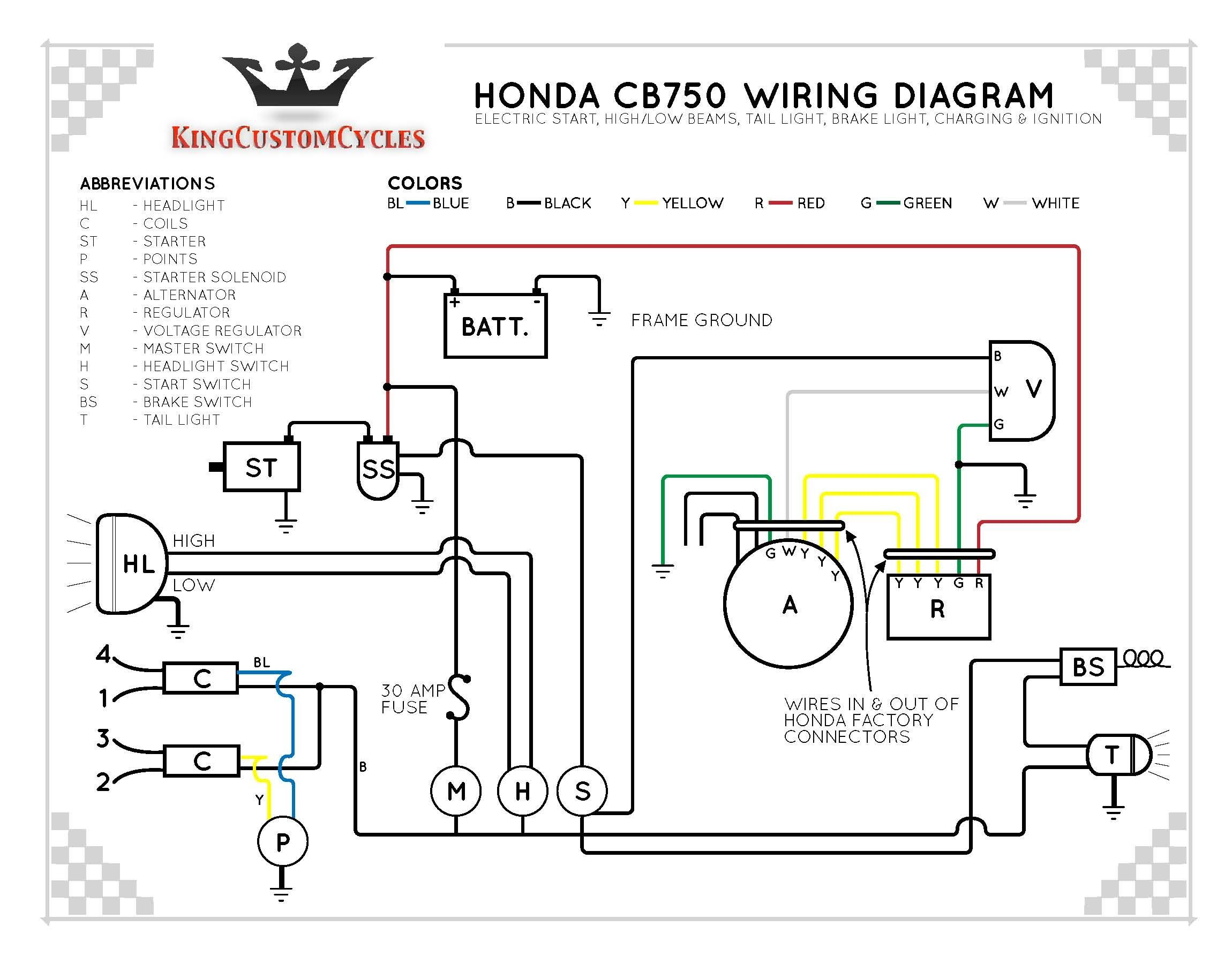 Pin By John Houston On Wiring Diagram Sample In 2019