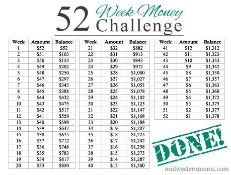 image relating to 52 Week Money Challenge Printable called Funds Problem: 52 7 days Revenue Trouble Opposite Spending plan