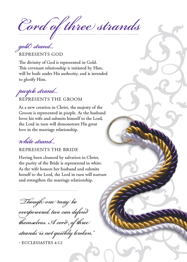 Cord of Three Strands Explanation Cards - Pack of 20 | Cable, Third ...