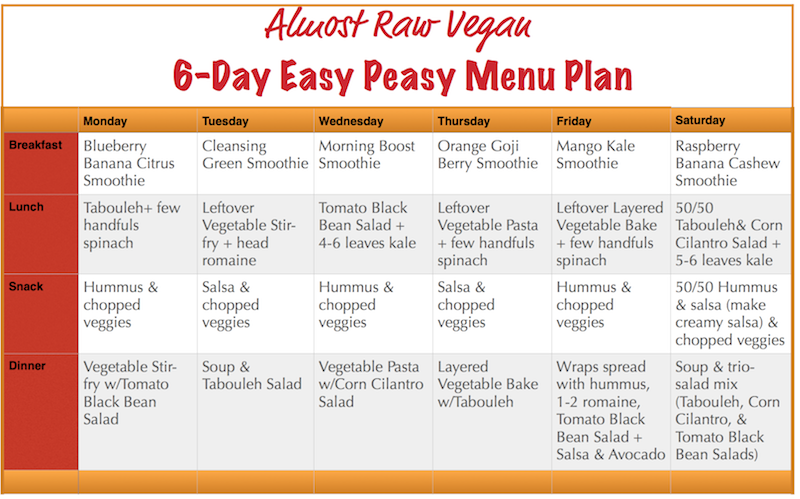 Raw plant based diet meal plan