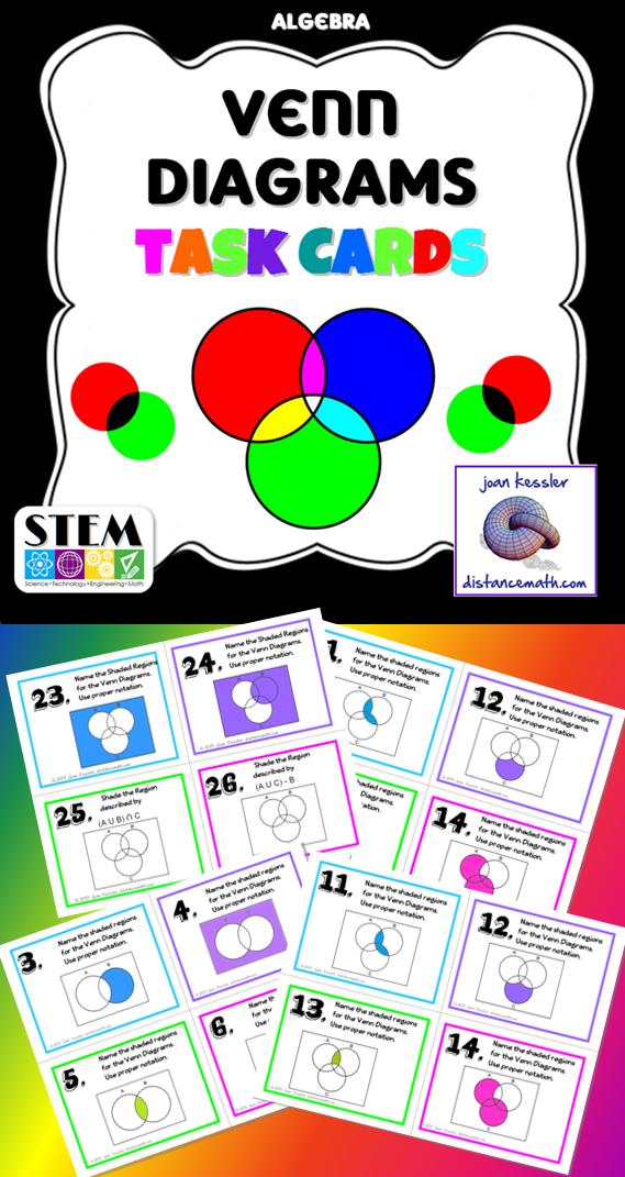 Algebra Set Theory Venn Diagrams Task Cards Pinterest Venn