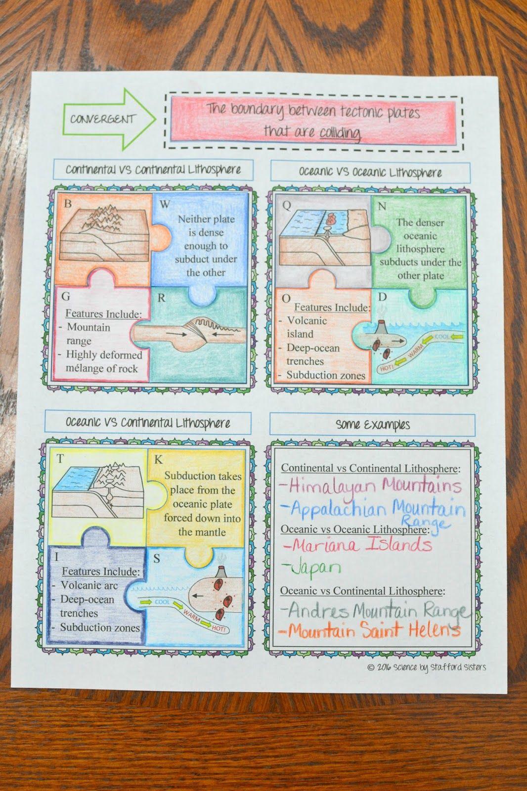 Plate Tectonics | Earth Motions | Pinterest | Plate tectonics ...