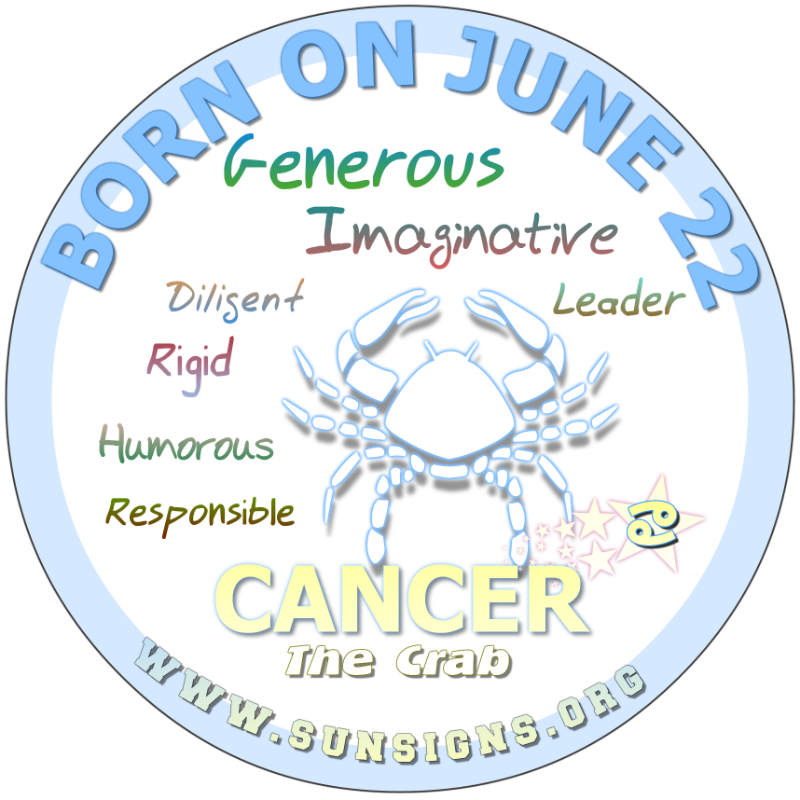 June Birthday Horoscope Astrology (In Pictures) Birthday