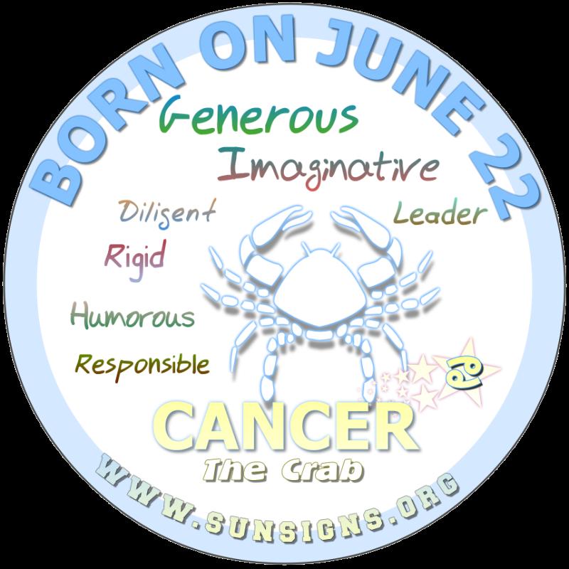 June Birthday Horoscope Astrology (In Pictures) Birthday