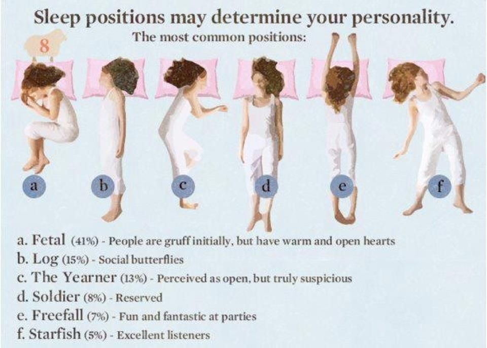 What Your Sleeping Position Means I M A