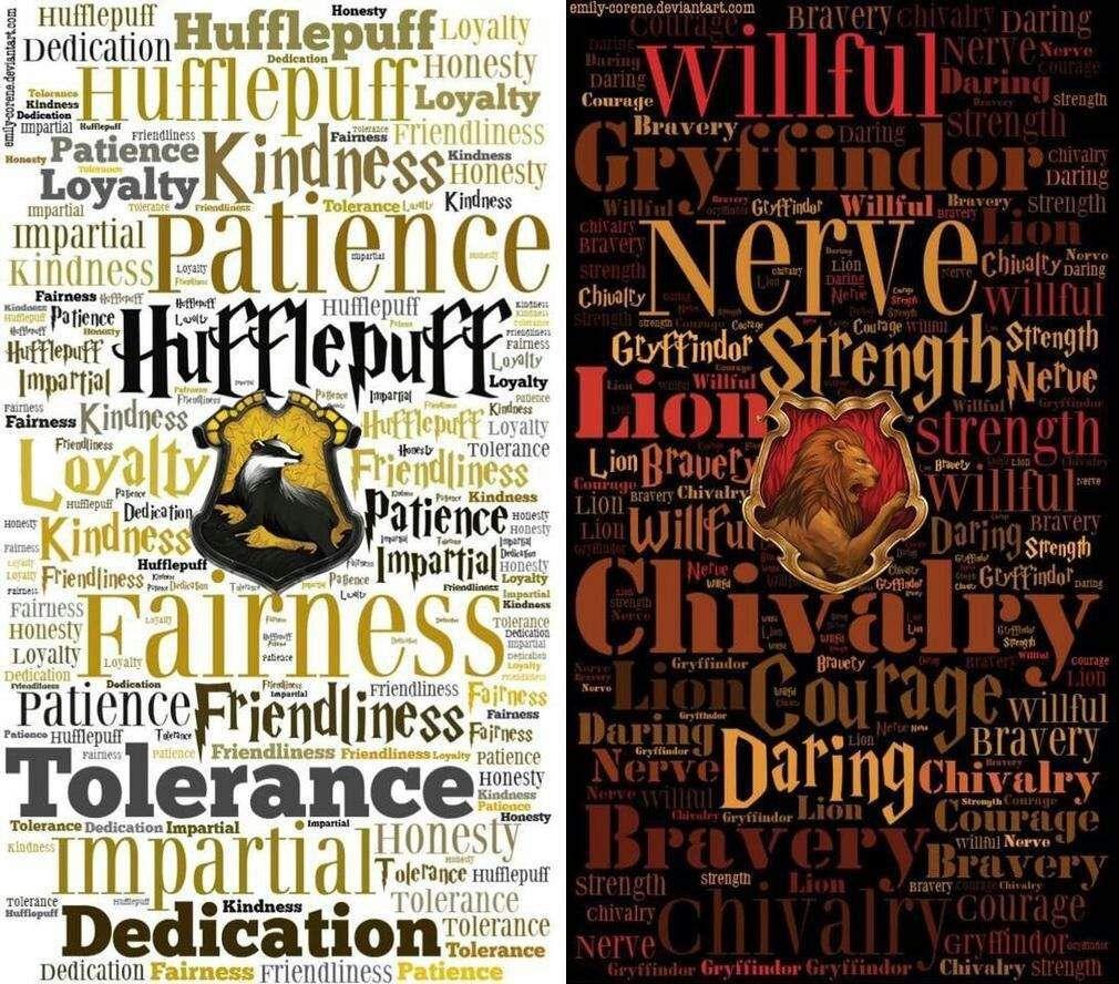 user uploaded image | Ravenclaw slytherin, Gryffindor and