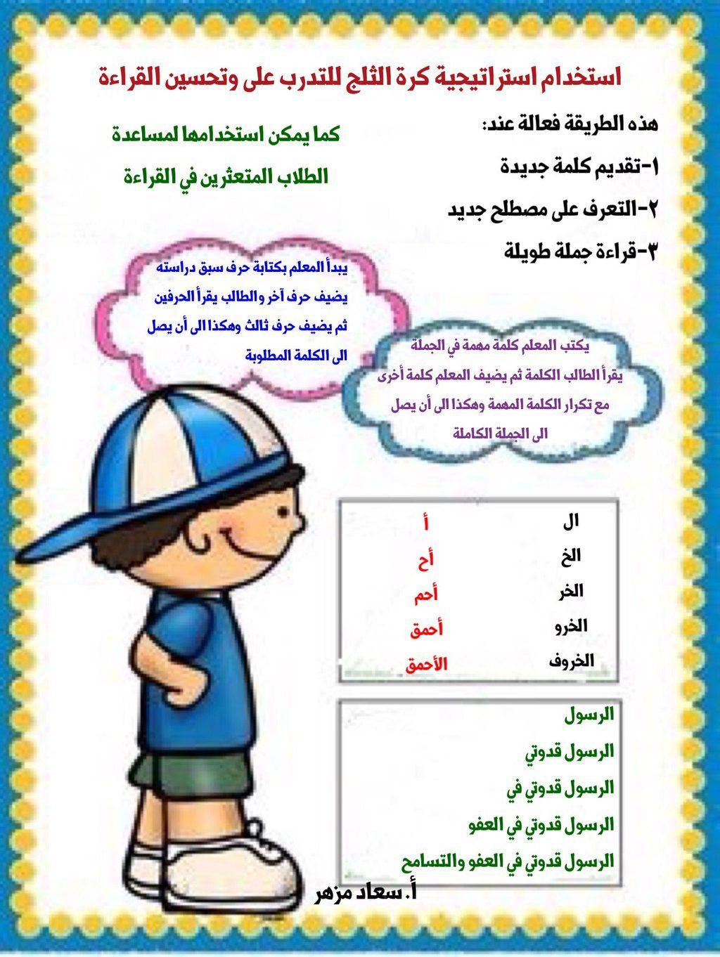استراتيجيات القراءة الفعالة Active Learning Strategies Preschool Learning Learning Activities