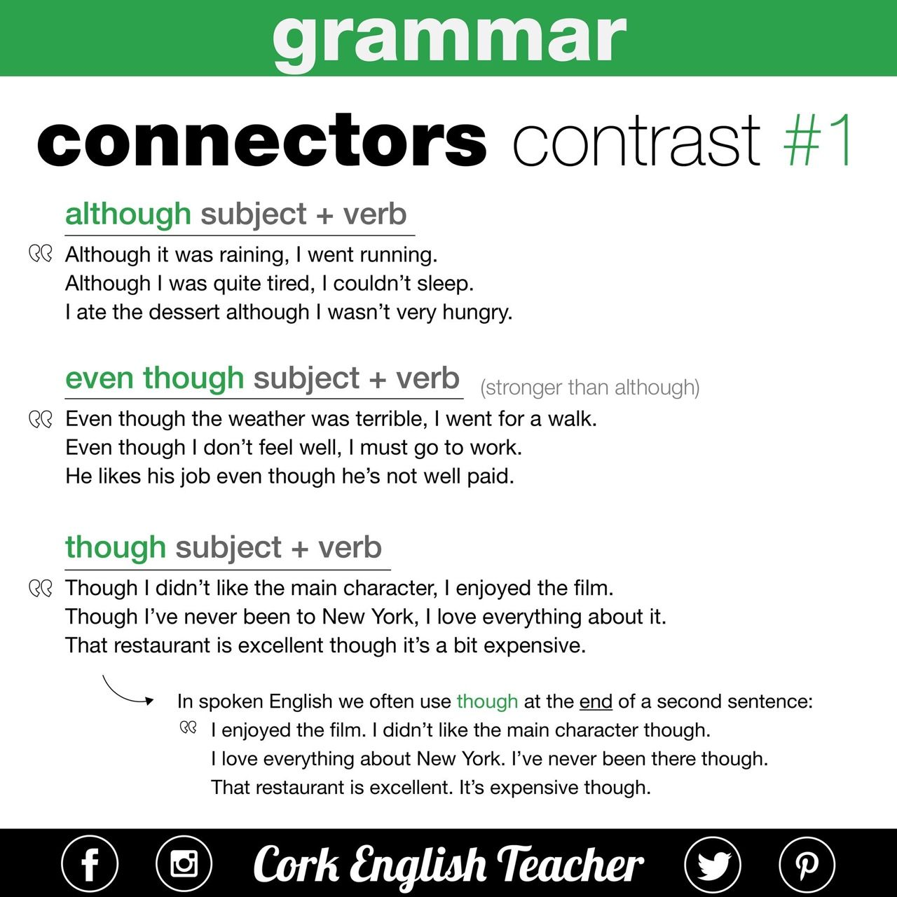 Connectors To Add Contrast To Your Sentences Learnenglish