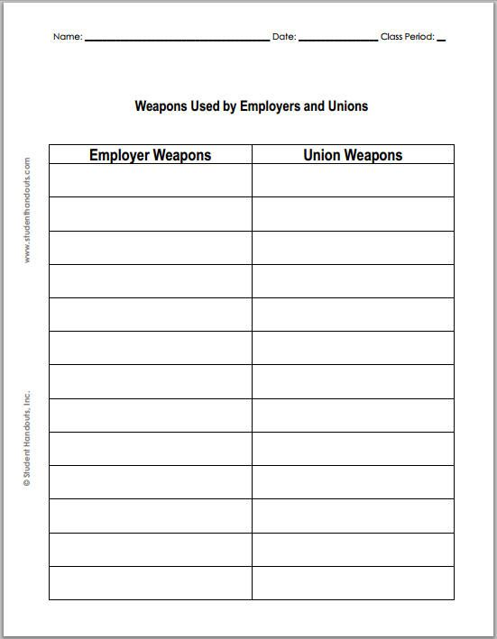 labor movement worksheet complete the table graph at will employment blacklist company. Black Bedroom Furniture Sets. Home Design Ideas