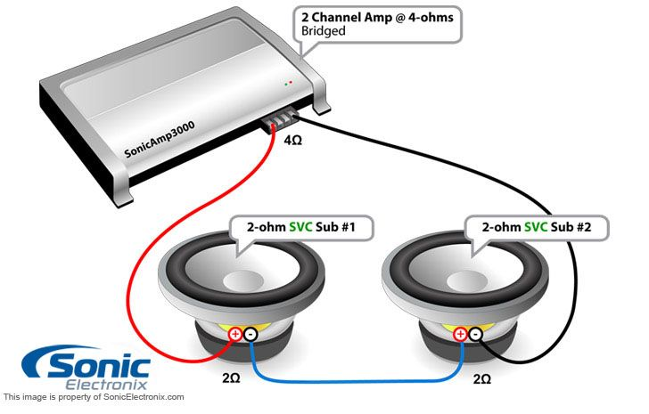 Sonic Electronix Wiring Guide Truck audio system