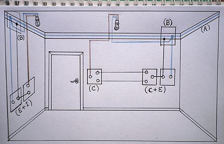 Esquema De Como Seconectan Los Cables En Un Enchufe Y Un Interruptor O Conmutador Que Van Juntos H Instalación Electrica Conexiones Electricas Plano Eléctrico