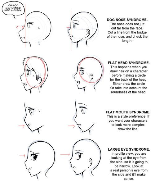 Http Howtodrawmangas Com Post 30373665633 How To Draw Manga Faces Manga Drawing Anime Drawings Anime Side View