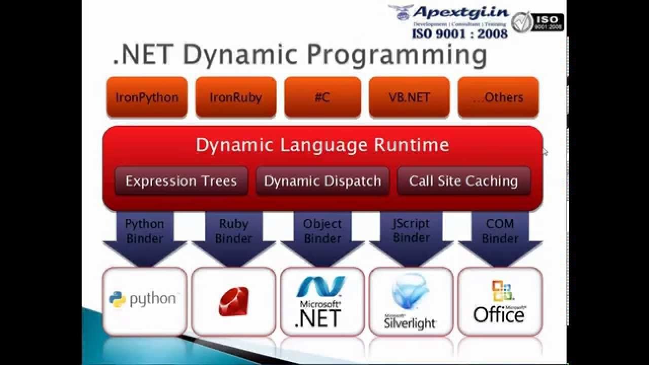 Dynamic Programing in http//youtu.be/846rzrLGR6k