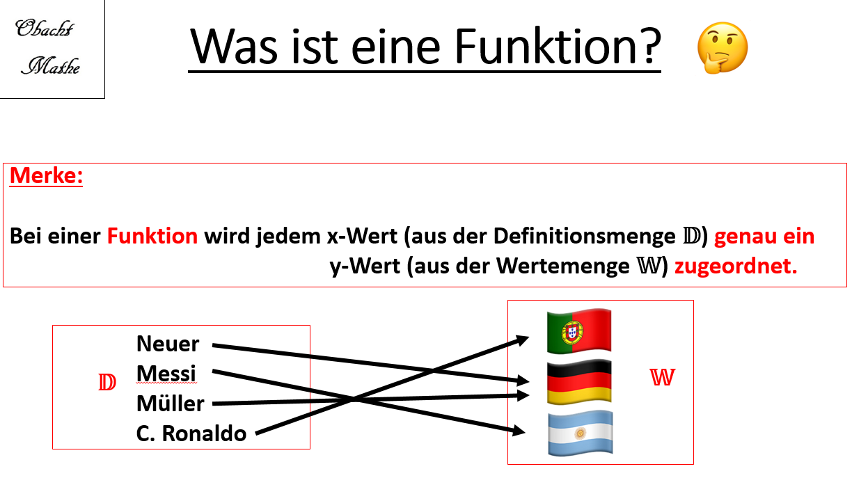 wichtigste Funktionen: - Proportionale Funktion - Lineare Funktion ...