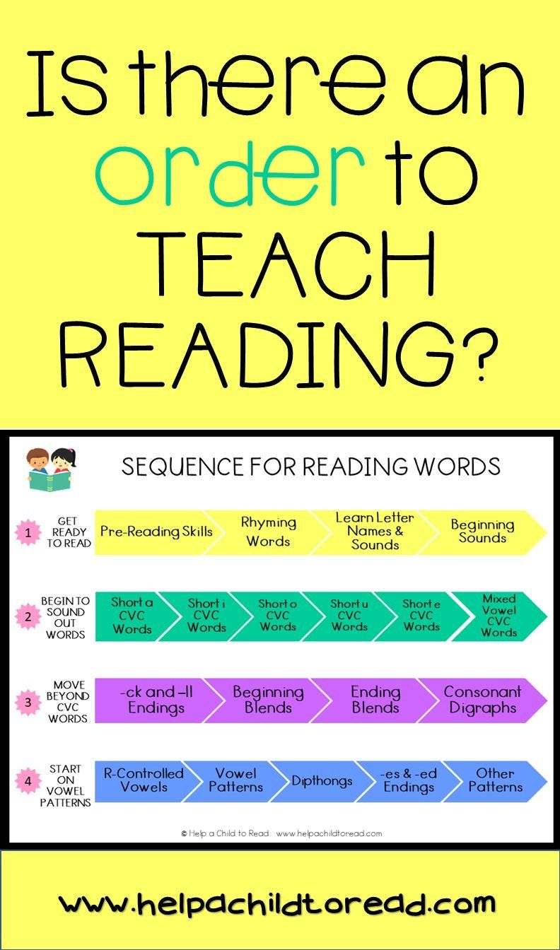 Is There An Order To Teaching Reading Teaching Phonics Teaching Reading Kindergarten Reading