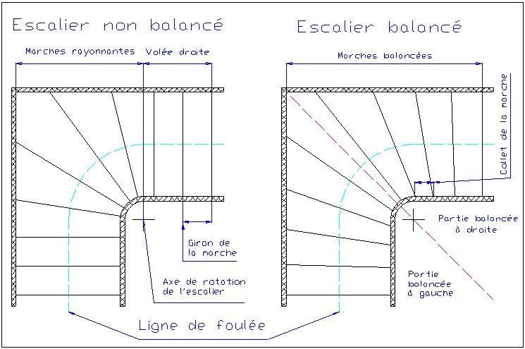 comment dessiner un escalier 1 4 tournant stairs. Black Bedroom Furniture Sets. Home Design Ideas
