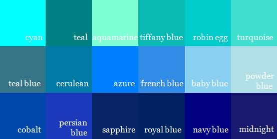 Shades of bluecolor names shades of blue color names for Paint color spectrum