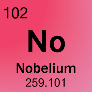 The symbol for nobelium is the word no word list from periodic the symbol for nobelium is the word no word list from periodic table urtaz Image collections