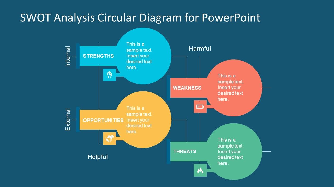 Swot analysis circular diagram for powerpoint swot analysis infographic circular diagram of swot ccuart Image collections