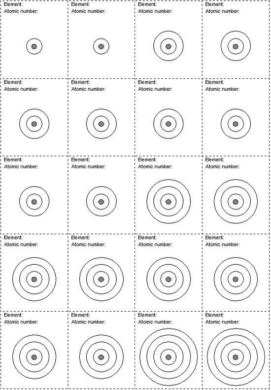 Electron Shell Worksheet | Electron Shell Diagram ...